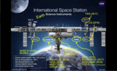 GHTC 2015 - Impact of the ISS